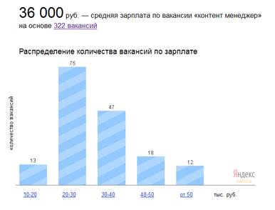 content m screen Пошаговый алгоритм заработка 50.000 руб./месяц